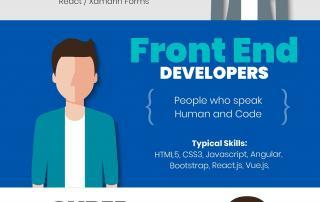 Infographic Top IT skills 2018