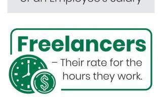 Infographic cost IT freelance