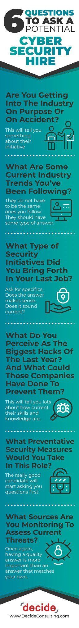 6 Questions to Ask a Potential CyberSecurity Hire
