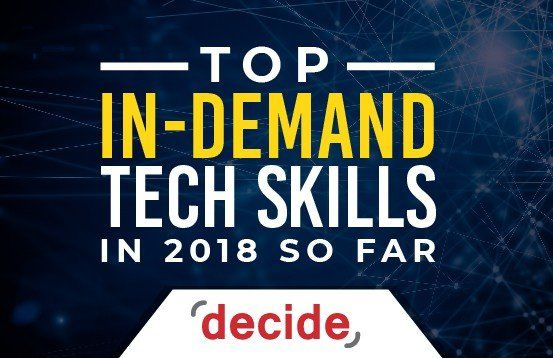 5 skills in great demand in Top 10 skills with huge demand in future  5 data analysis and presentation:  as more businesses utilize large and complex data bases,.