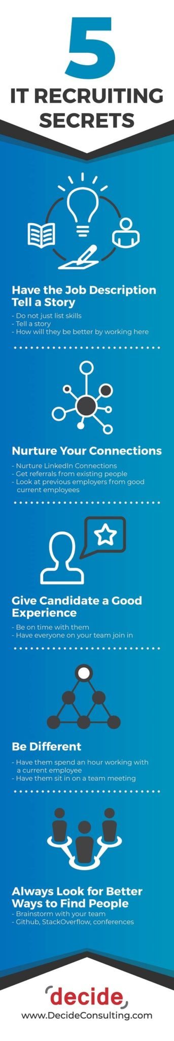 INFOGRAPHIC 5 Recruiting Secrets