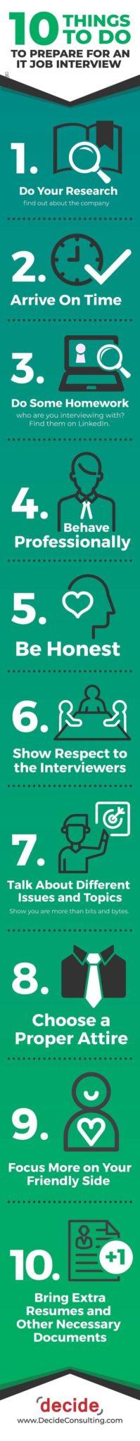 infographic prepare IT interview