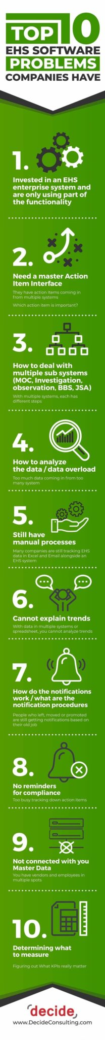 infographic Top 10 EHS Software Problems