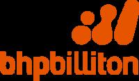 Decide Client BHP Billiton