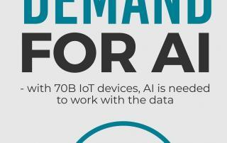 Infographic 5 Things to Expect About the IoT