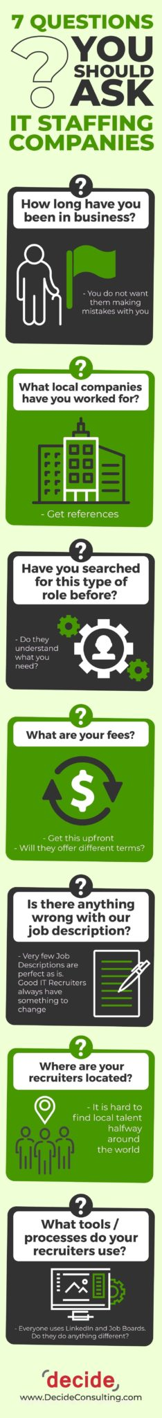 Infographic 7 Questions You Should Ask IT Staffing Companies