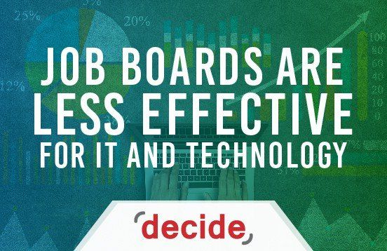 Job Boards less effective