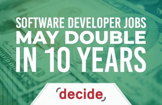 Software Developer Jobs double 10 Years