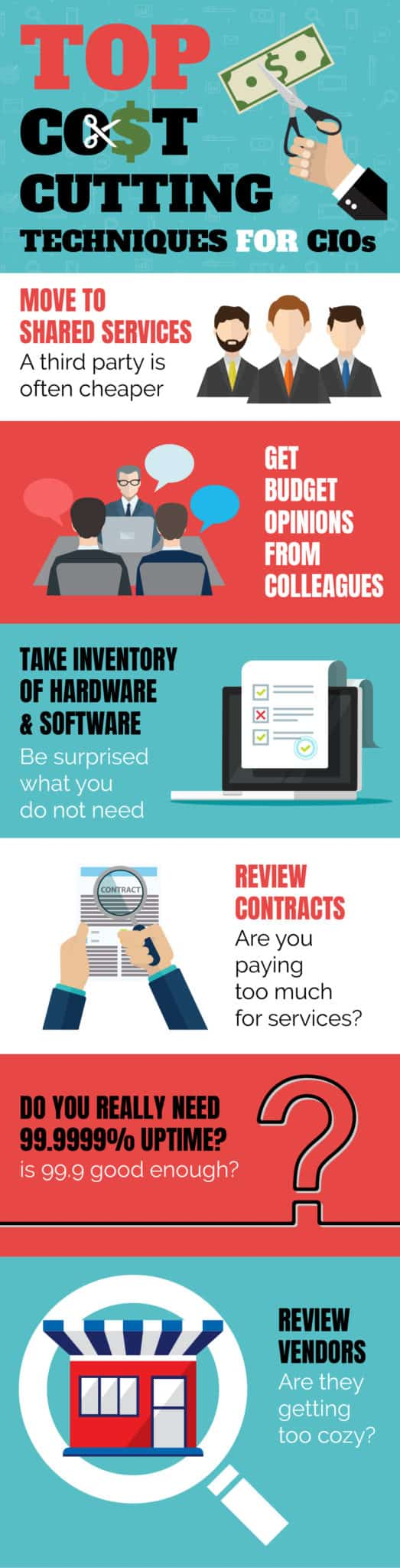 Infographic - More Cost Cutting Techniques for CIOs