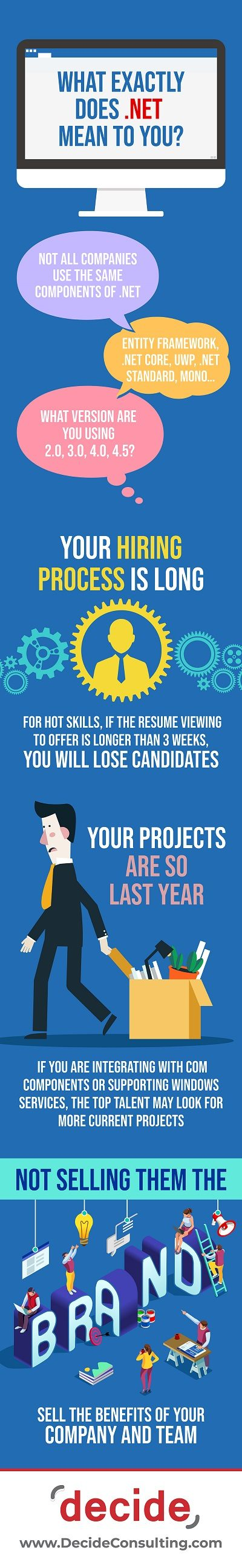 Infographic - What to Do When You Have Two Strong Tech Candidates