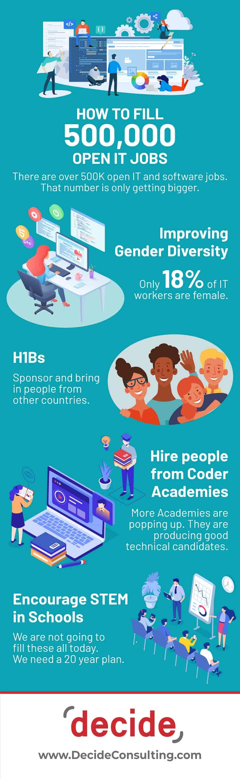 Infographic fill 500000 IT Jobs
