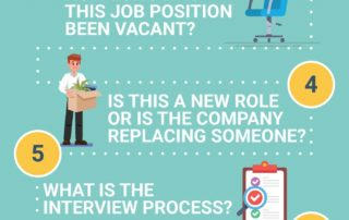 Infographic - 8 Questions to Ask IT Recruiters