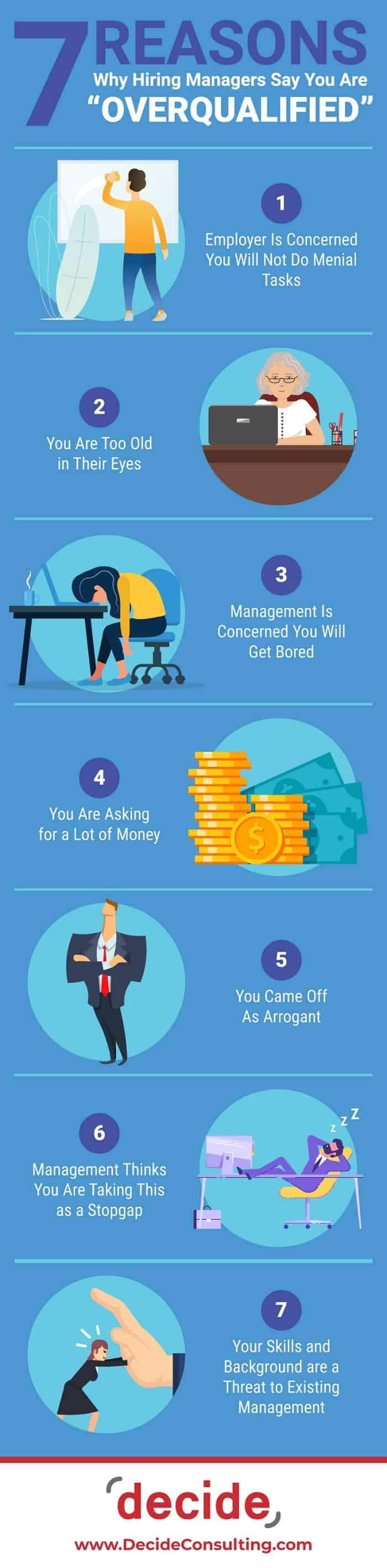 Infographic 7 Reasons Why Hiring Managers Say You Are OVERQUALIFIED