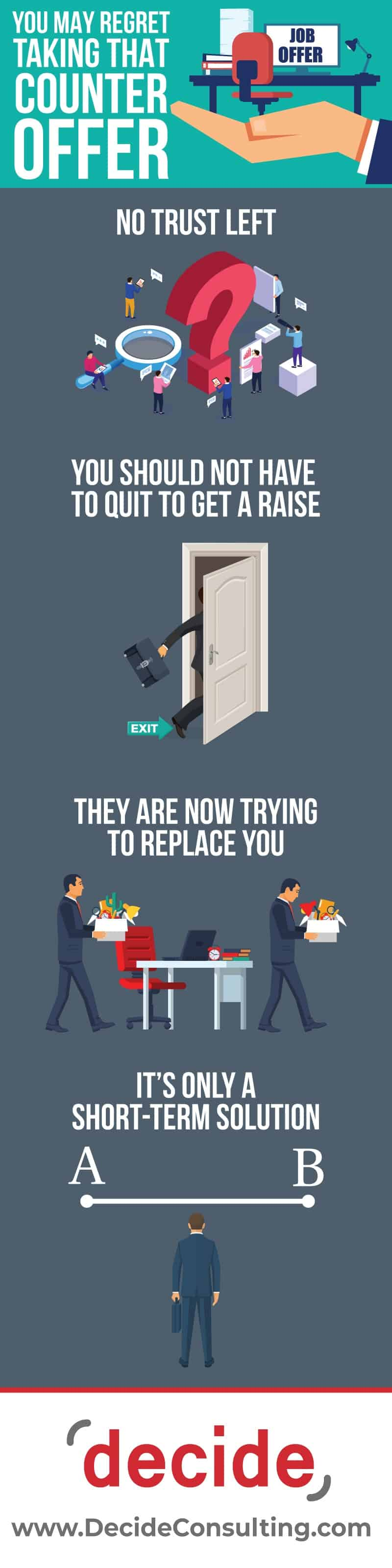 infographic You May Regret Taking that Counter Offer